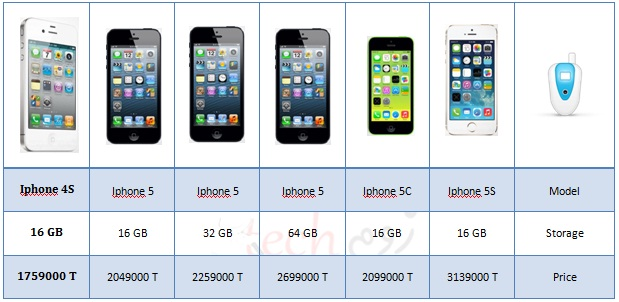 apple-price-6792