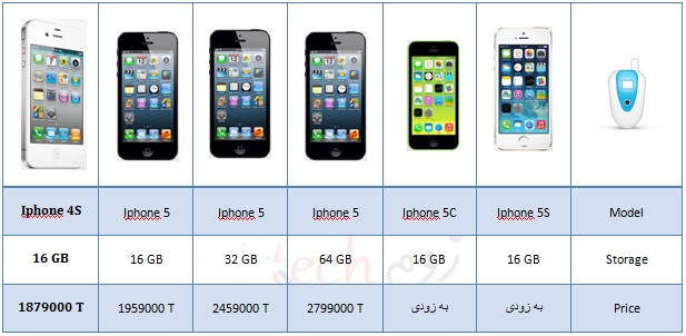 iphone-price-30692
