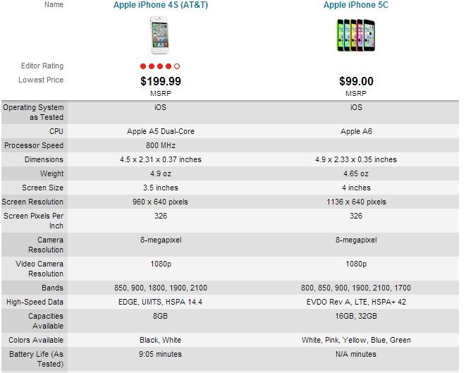 iphone5s-5c1