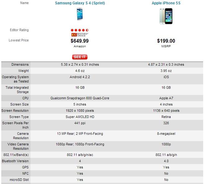 iphone5s-sIV1