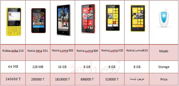 nokia-price-30692