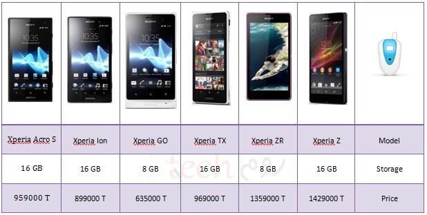 sony-price-6792