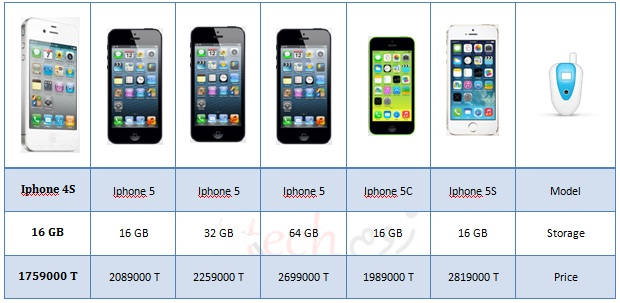 apple-price-14792