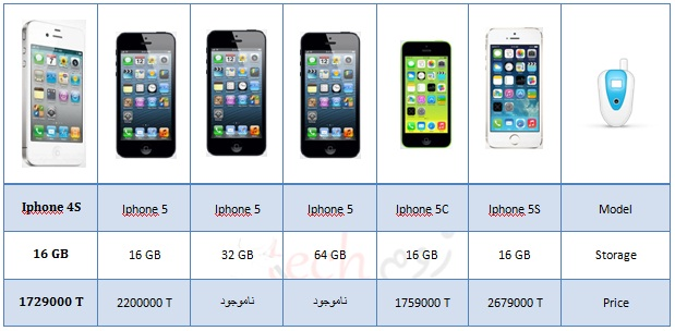 apple-price-4892