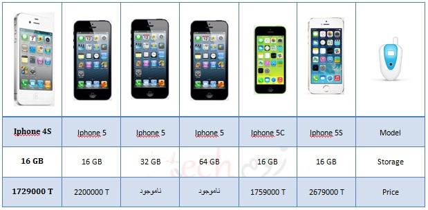 apple-price-4892