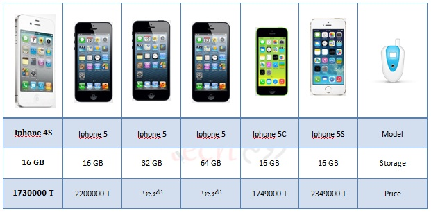 apple-price-9992