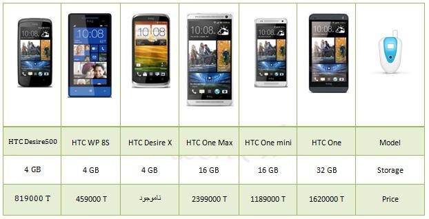 htc-price-9992