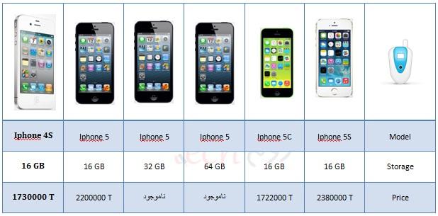 iphone-price-2992