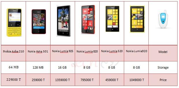 nokia-price-2992