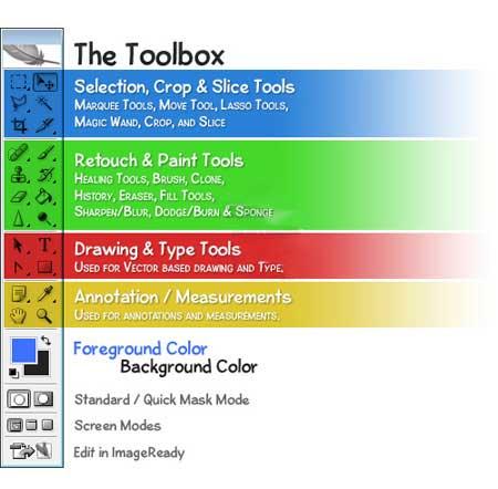 toolbox-diagram