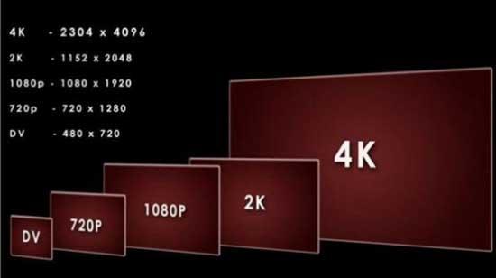 تلویزیون های هوشمند جدید با فناوری 4k
