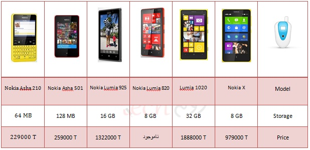 Nokia-price-6293