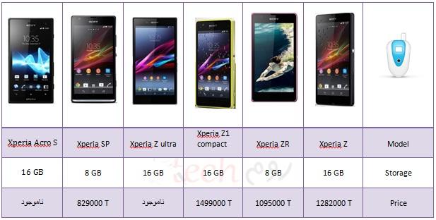Sony-price-6293