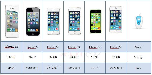 apple-price-6293
