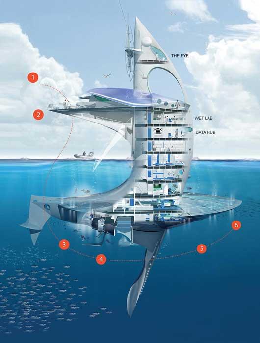 یک سفینه دریایی برای دریا ها و اقیانوس ها