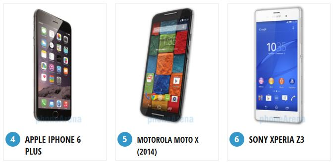 بهترین گوشی های هوشمند 2014