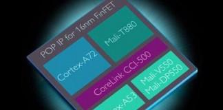 پردازنده جدید ARM