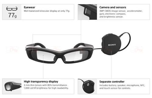 عینک واقعیت افزوده سونی