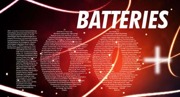 باتری های لیتیومی , باتری سدیم - یون , باتری سدیم