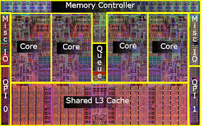 پردازنده های 32 هسته ای اینتل و AMD