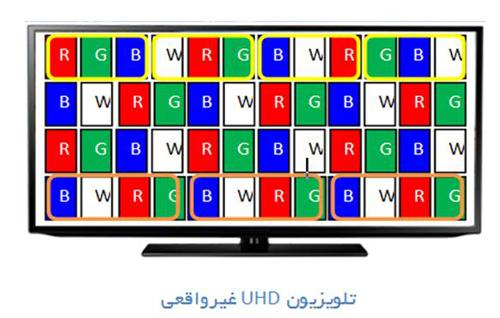 تلویزیونهای UHD واقعی