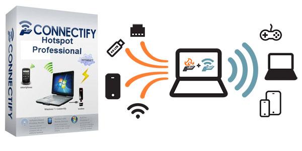 اشتراک گذاری اینترنت وایرلس لپ تاپ با دستگاه های دیگر