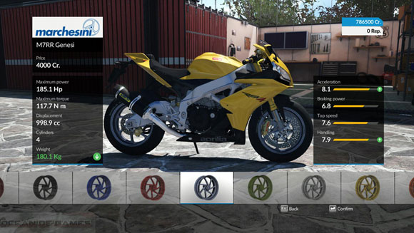 The introduction of MOTO GP 2015 game