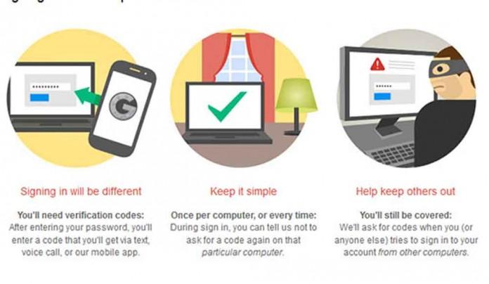 • چگونه در اپل، تاییدیه دو عاملی را برای گوگل فعال کنیم.