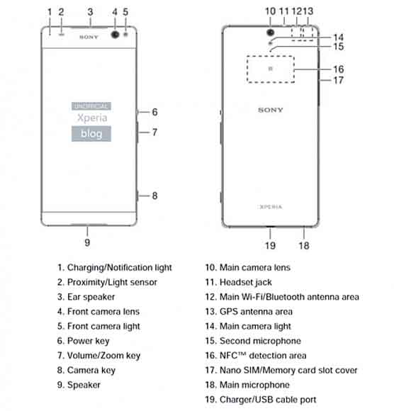 sony_xperia_c5_ultra_user_guide_features_xperia_blog