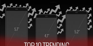 ده گوشی برتر 2015