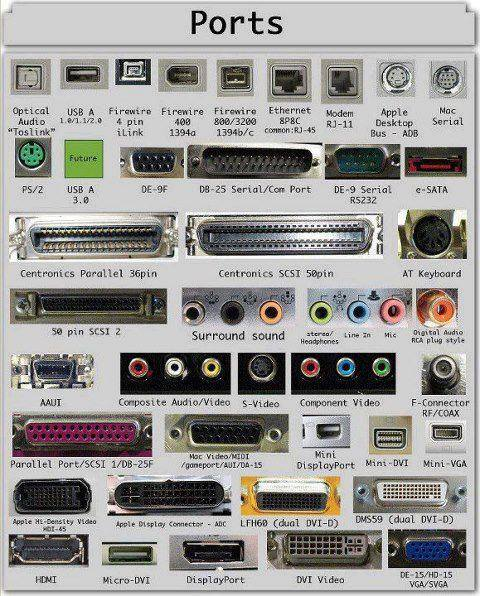 physical ports (2)
