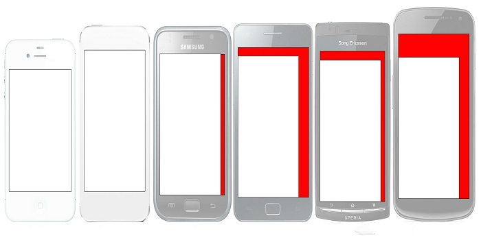 آمار جهانی جدید / محبوب ترین سایز صفحه نمایش در تلفن های همراه 4.7 اینچ است