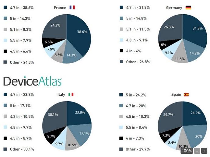 usage of various screen sizes2