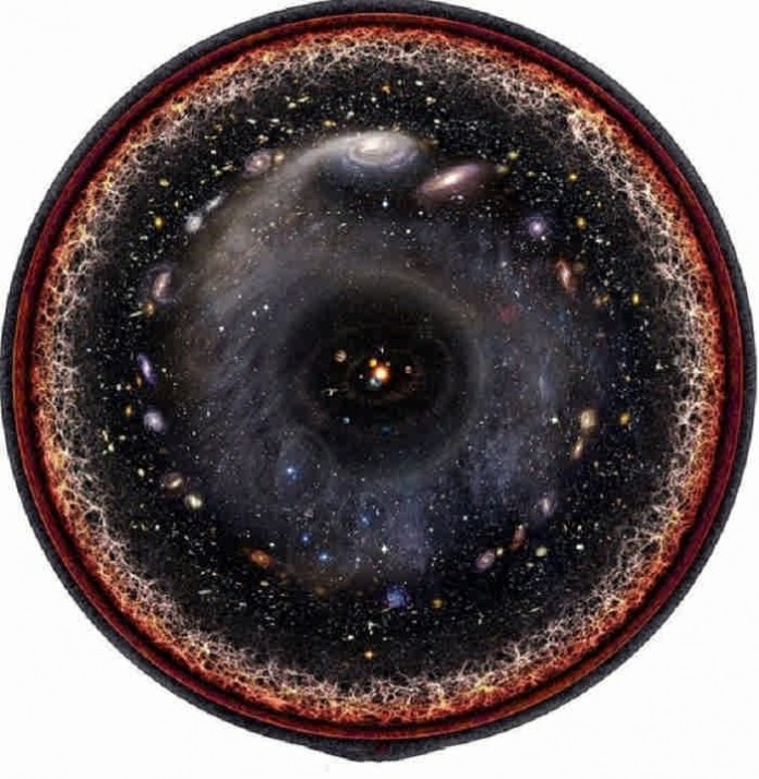 This Is the Entire Universe Squeezed into One Image (3)