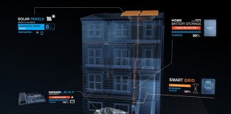 جایگاه سوخت خانگی