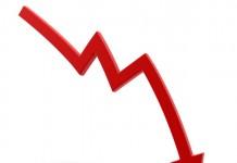 کاهش رشد فروش گوشی های هوشمند