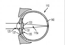 لنز چشمی گوگل