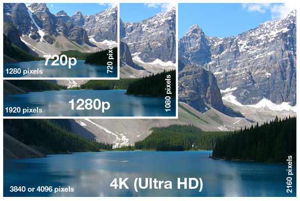 online-video-what-is-4k