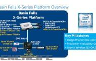 سری جدید پردازنده های اینتل ، زودتر از موعد معرفی خواهند شد