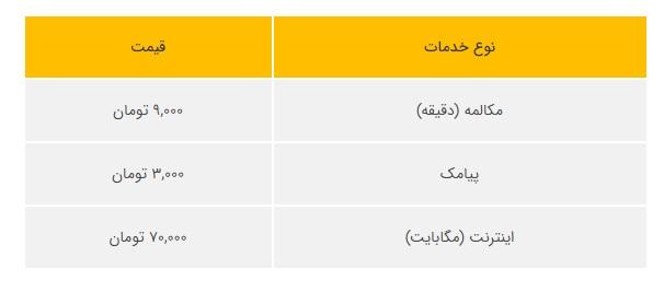جدول هزینه های ایرانسل