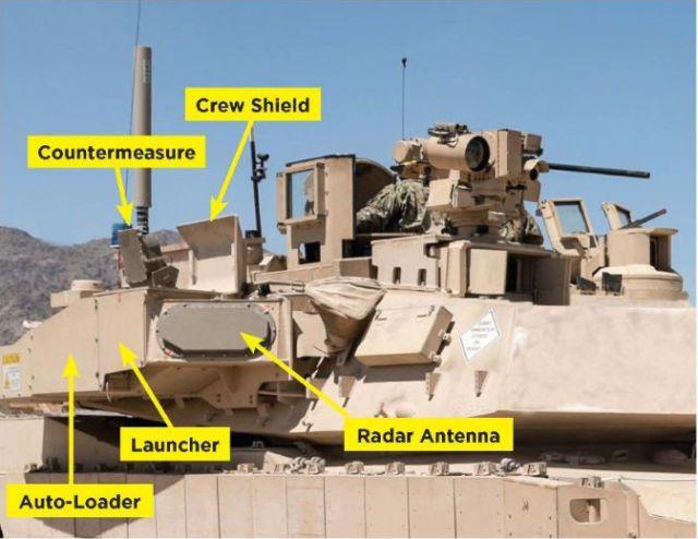 تانک های آمریکایی مجهز به سیستم حفاظتی و تجهیزات پیشرفته