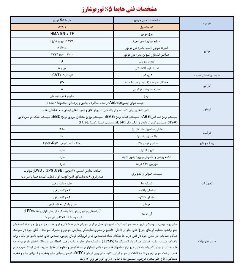 مشخصات خودرو هایما