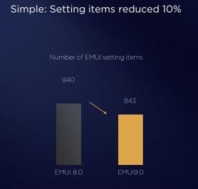 هوآوی جدیدترین اطلاعات درباره رابط کاربری EMUI 9.0 را منتشر کرد 2