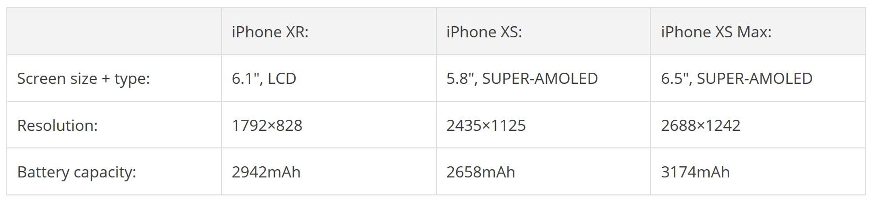 آیفون XR اپل