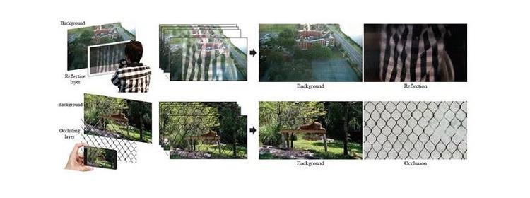این الگوریتم میتواند تصاویر بدون انعکاس بگیرد