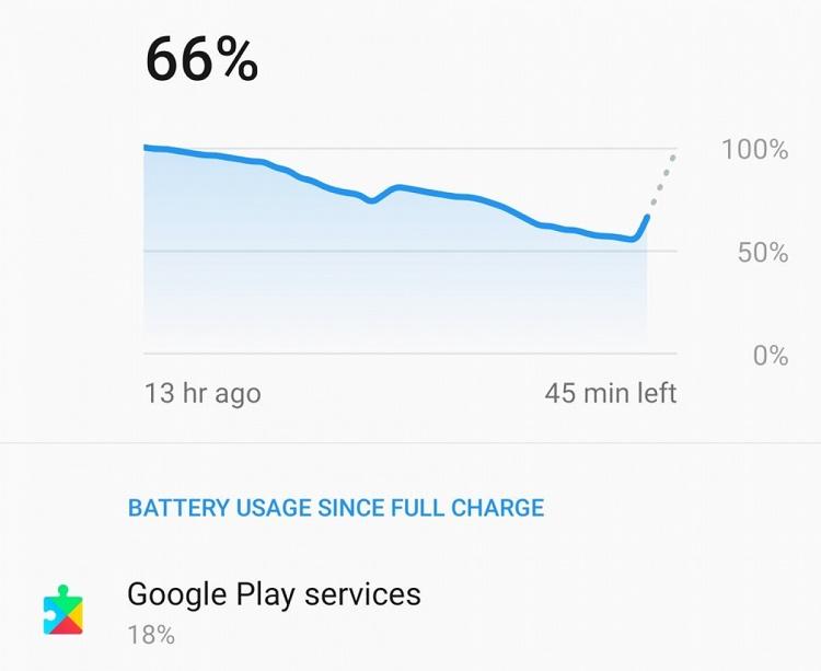 ردیت : مراقب باگ گوگل اسیستنت که باتری تلفن های اندرویدی را خالی می کند باشید!
