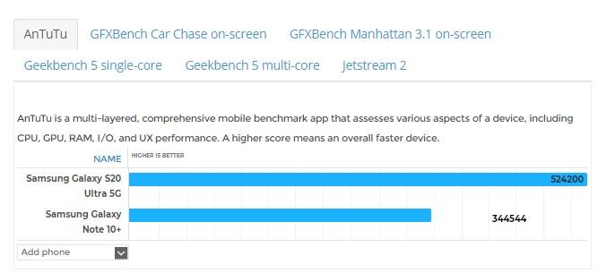 گلکسی اس 20 اولترا در برابر گلکسی نوت 10 پلاس نسخه 5G